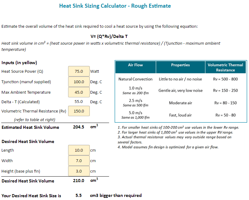 Heat Sink Size Calculator
