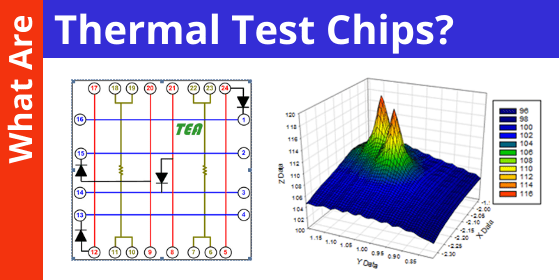 Thermal Test Chips